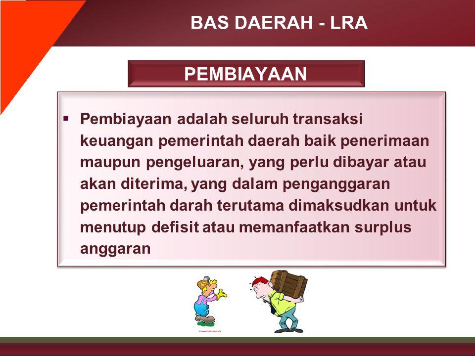 BAS DAERAH - LRA PEMBIAYAAN
