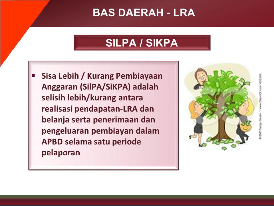 BAS DAERAH - LRA SILPA / SIKPA
