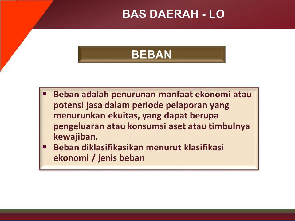 BAS DAERAH - LO BEBAN.