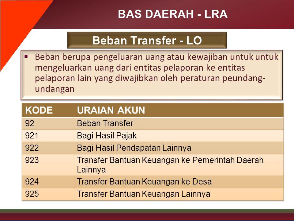 BAS DAERAH - LRA Beban Transfer - LO