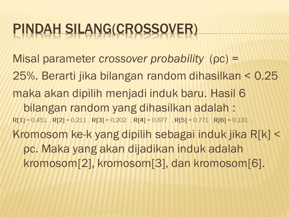 Pindah silang(crossover)
