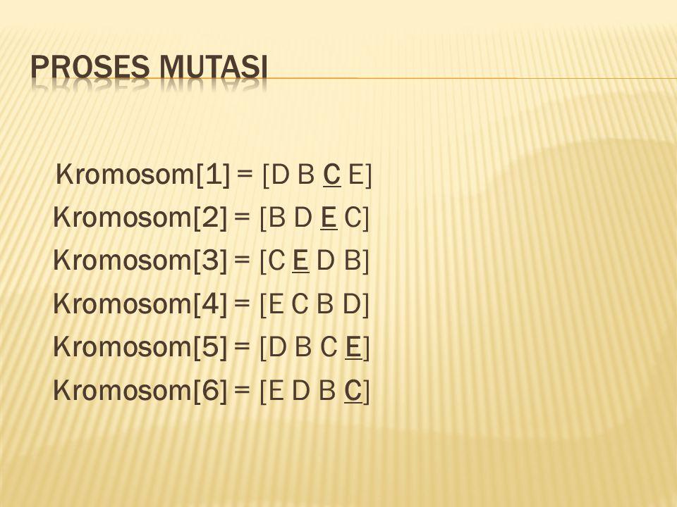 Proses mutasi