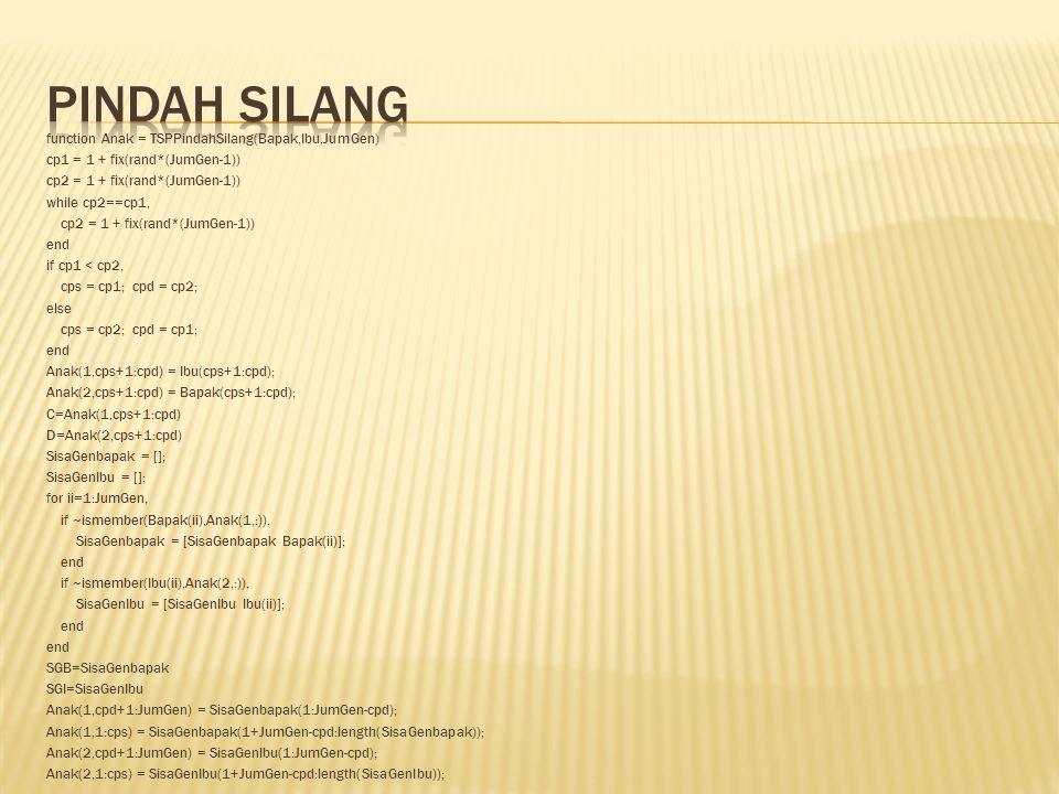 PINDAH SILANG