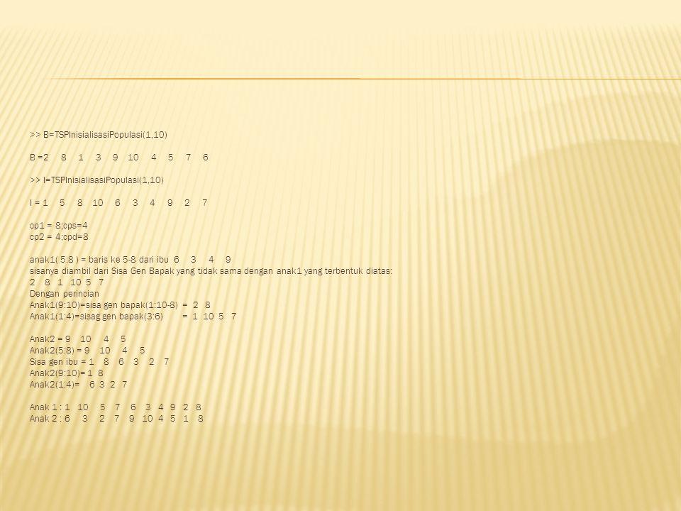 >> B=TSPInisialisasiPopulasi(1,10) B =2 8 1 3 9 10 4 5 7 6 >> I=TSPInisialisasiPopulasi(1,10) I = 1 5 8 10 6 3 4 9 2 7 cp1 = 8;cps=4 cp2 = 4;cpd=8 anak1( 5:8 ) = baris ke 5-8 dari ibu 6 3 4 9 sisanya diambil dari Sisa Gen Bapak yang tidak sama dengan anak1 yang terbentuk diatas: 2 8 1 10 5 7 Dengan perincian Anak1(9:10)=sisa gen bapak(1:10-8) = 2 8 Anak1(1:4)=sisag gen bapak(3:6) = 1 10 5 7 Anak2 = 9 10 4 5 Anak2(5:8) = 9 10 4 5 Sisa gen ibu = 1 8 6 3 2 7 Anak2(9:10)= 1 8 Anak2(1:4)= 6 3 2 7 Anak 1 : 1 10 5 7 6 3 4 9 2 8 Anak 2 : 6 3 2 7 9 10 4 5 1 8