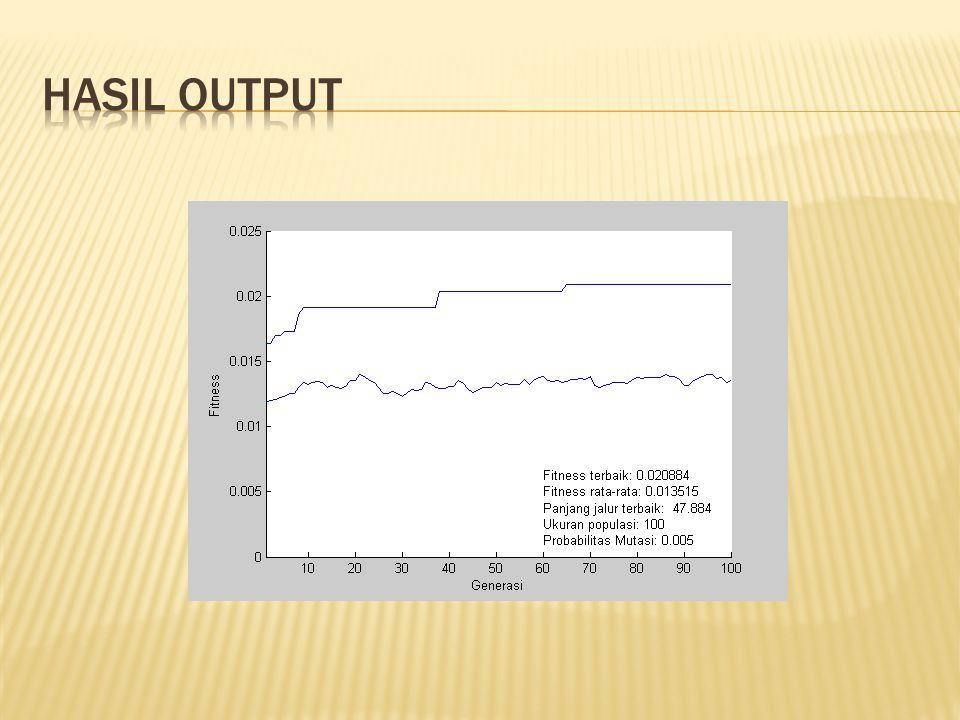 Hasil output