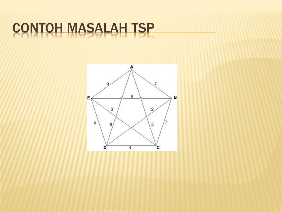 Contoh masalah tsp