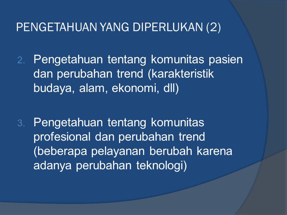 PENGETAHUAN YANG DIPERLUKAN (2)