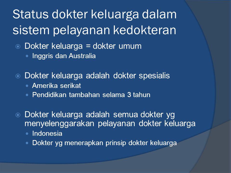 Status dokter keluarga dalam sistem pelayanan kedokteran