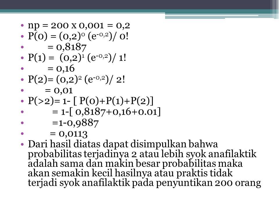 np = 200 x 0,001 = 0,2 P(0) = (0,2)0 (e-0,2)/ 0! = 0,8187. P(1) = (0,2)1 (e-0,2)/ 1! = 0,16. P(2)= (0,2)2 (e-0,2)/ 2!