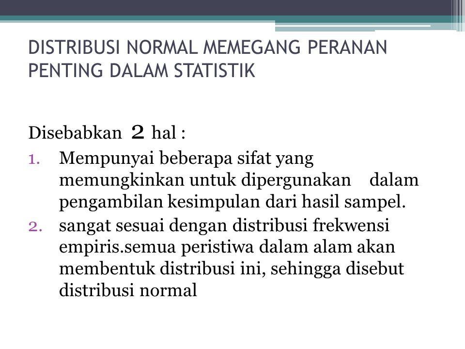 DISTRIBUSI NORMAL MEMEGANG PERANAN PENTING DALAM STATISTIK