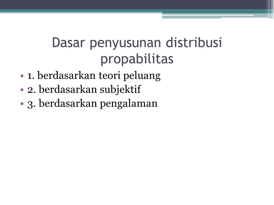 Dasar penyusunan distribusi propabilitas