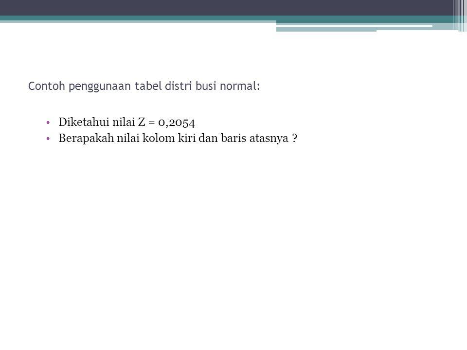 Contoh penggunaan tabel distri busi normal: