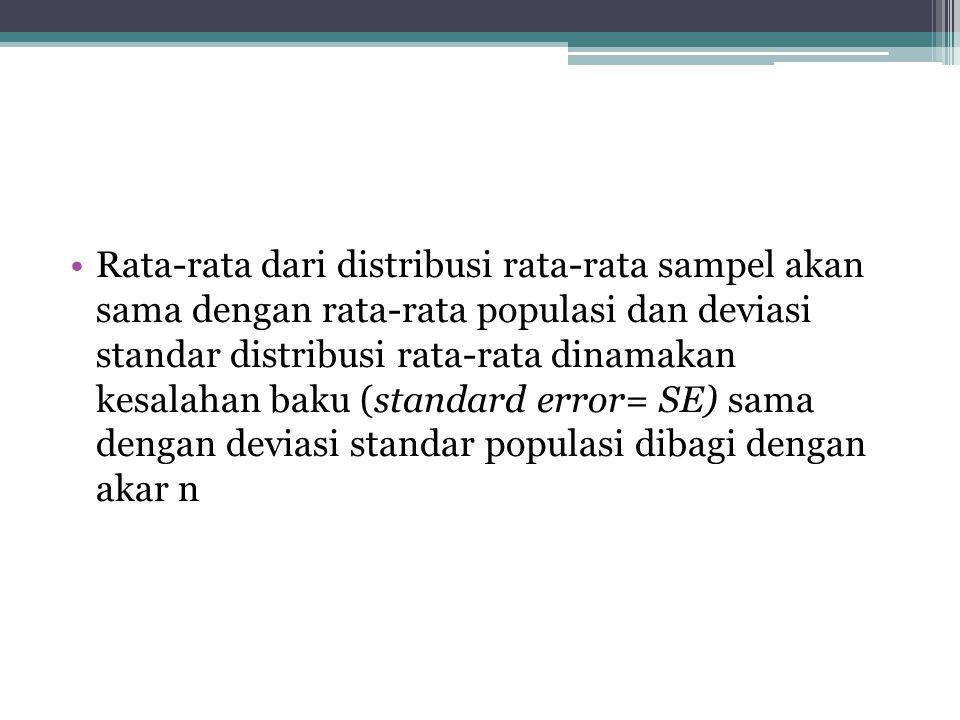Rata-rata dari distribusi rata-rata sampel akan sama dengan rata-rata populasi dan deviasi standar distribusi rata-rata dinamakan kesalahan baku (standard error= SE) sama dengan deviasi standar populasi dibagi dengan akar n