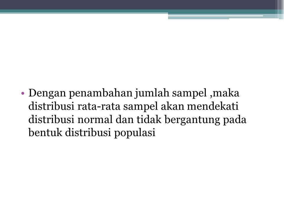 Dengan penambahan jumlah sampel ,maka distribusi rata-rata sampel akan mendekati distribusi normal dan tidak bergantung pada bentuk distribusi populasi