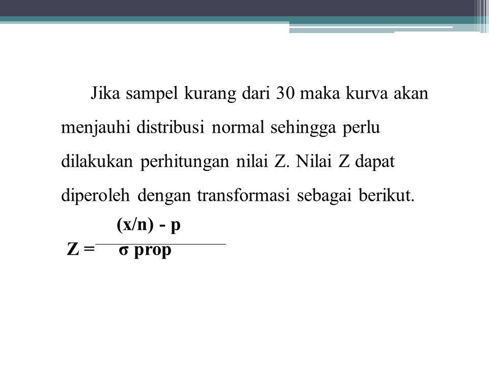 Jika sampel kurang dari 30 maka kurva akan menjauhi distribusi normal sehingga perlu dilakukan perhitungan nilai Z.