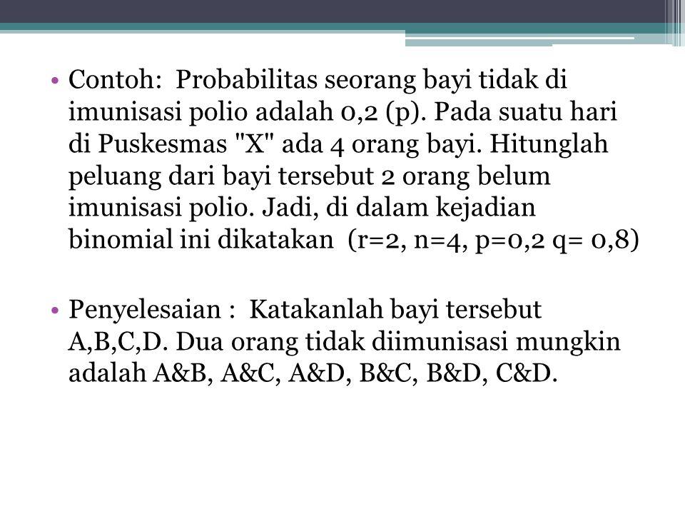 Contoh: Probabilitas seorang bayi tidak di imunisasi polio adalah 0,2 (p). Pada suatu hari di Puskesmas X ada 4 orang bayi. Hitunglah peluang dari bayi tersebut 2 orang belum imunisasi polio. Jadi, di dalam kejadian binomial ini dikatakan (r=2, n=4, p=0,2 q= 0,8)