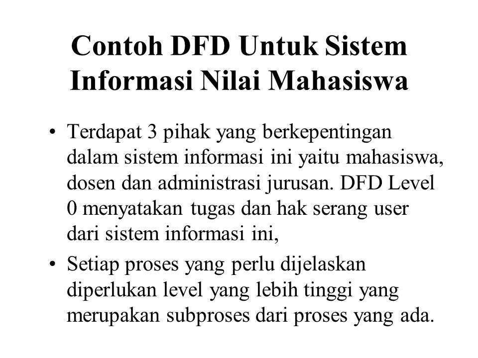 Contoh DFD Untuk Sistem Informasi Nilai Mahasiswa