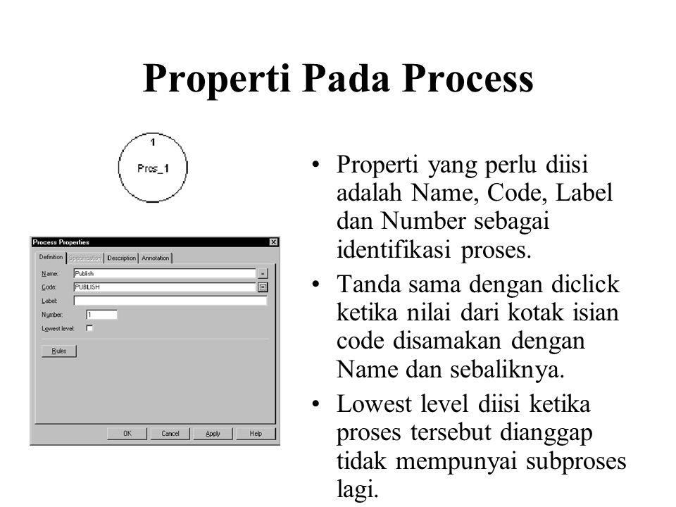 Properti Pada Process Properti yang perlu diisi adalah Name, Code, Label dan Number sebagai identifikasi proses.