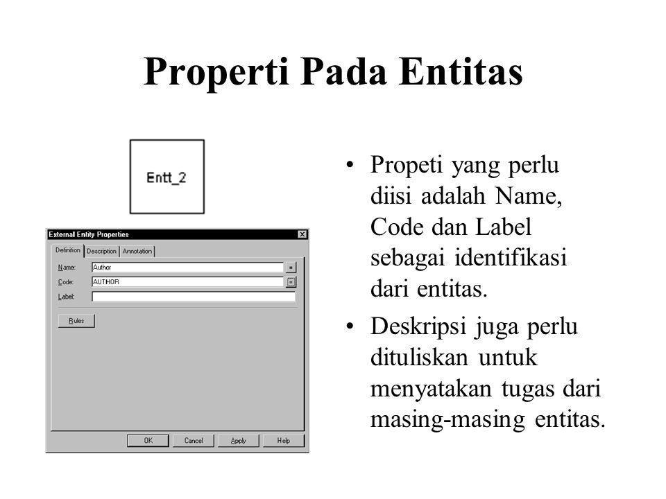 Properti Pada Entitas Propeti yang perlu diisi adalah Name, Code dan Label sebagai identifikasi dari entitas.