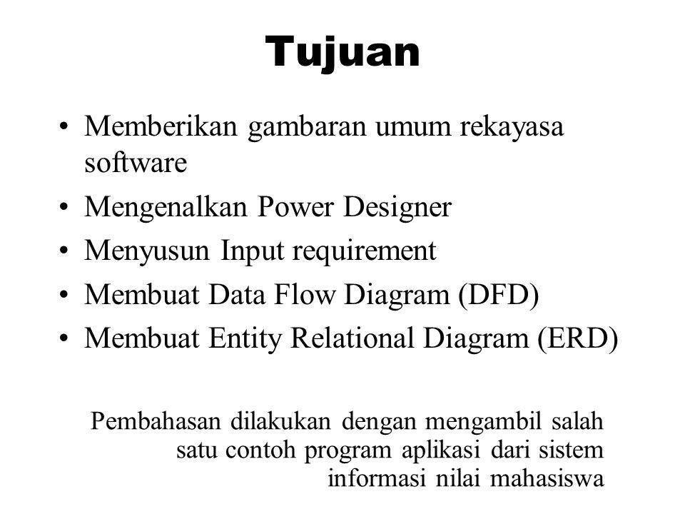 Tujuan Memberikan gambaran umum rekayasa software