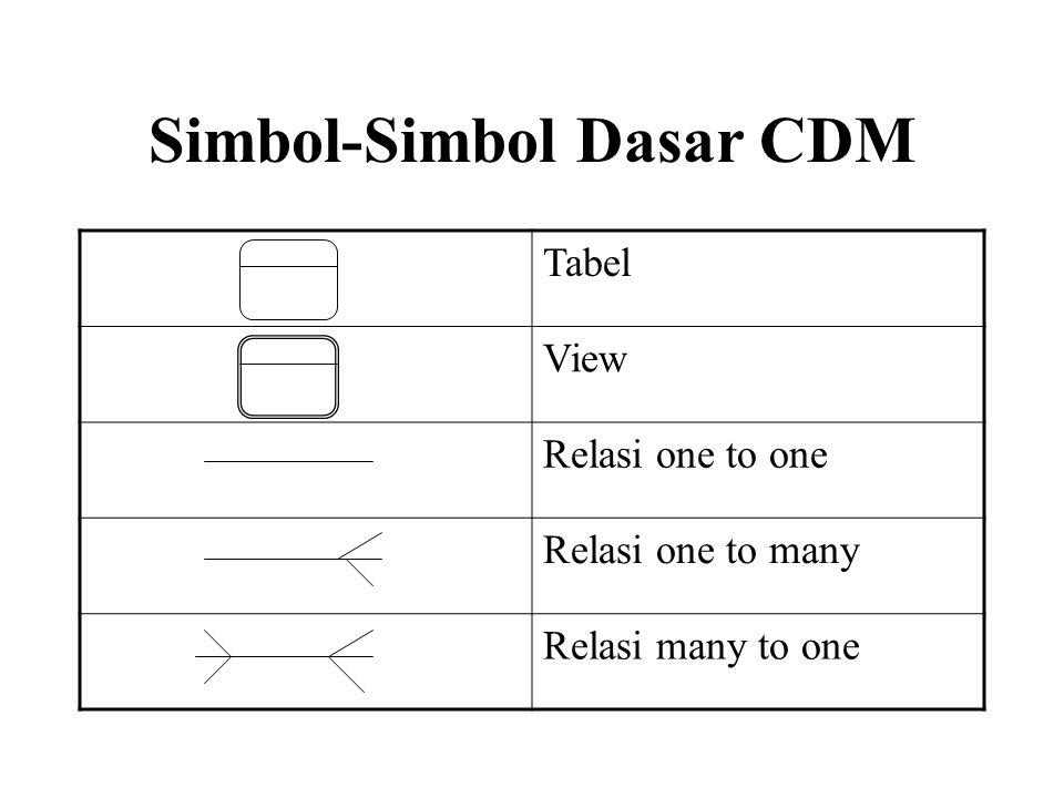 Simbol-Simbol Dasar CDM