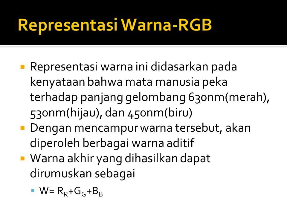 Representasi Warna-RGB