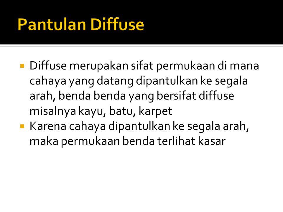 Pantulan Diffuse