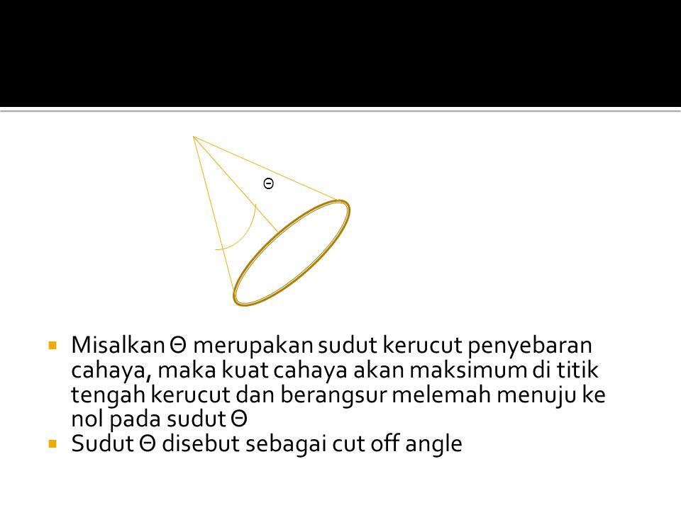 Sudut Θ disebut sebagai cut off angle