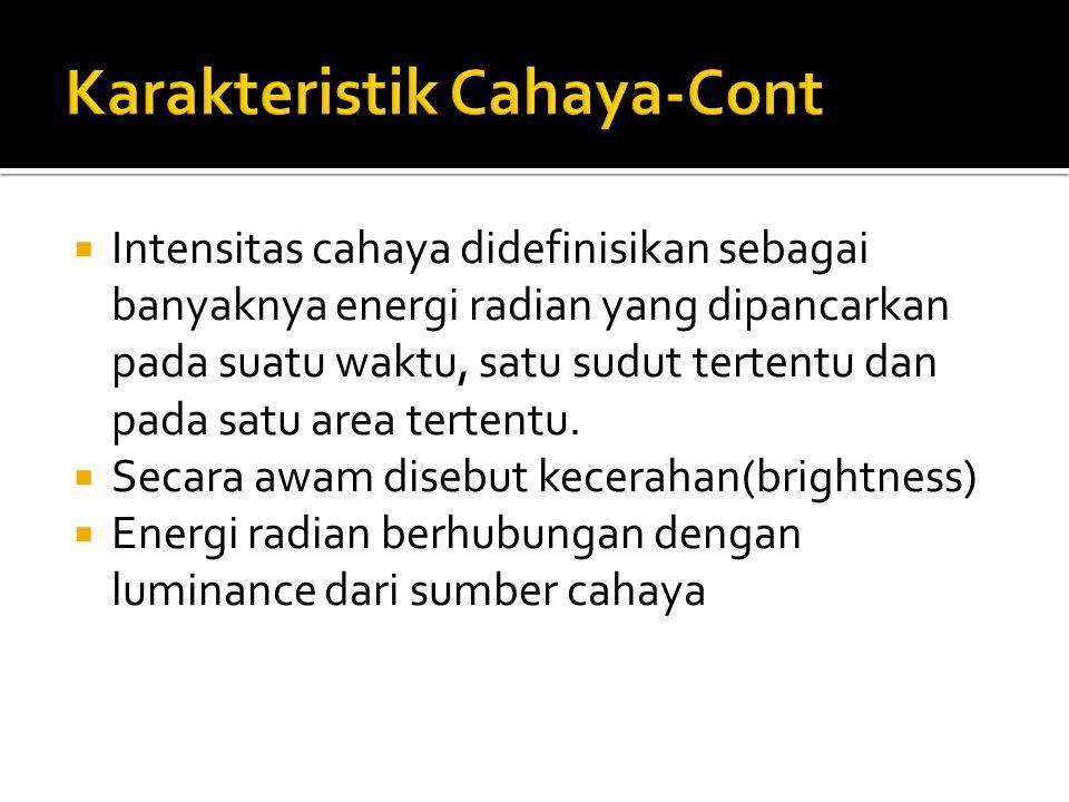 Karakteristik Cahaya-Cont