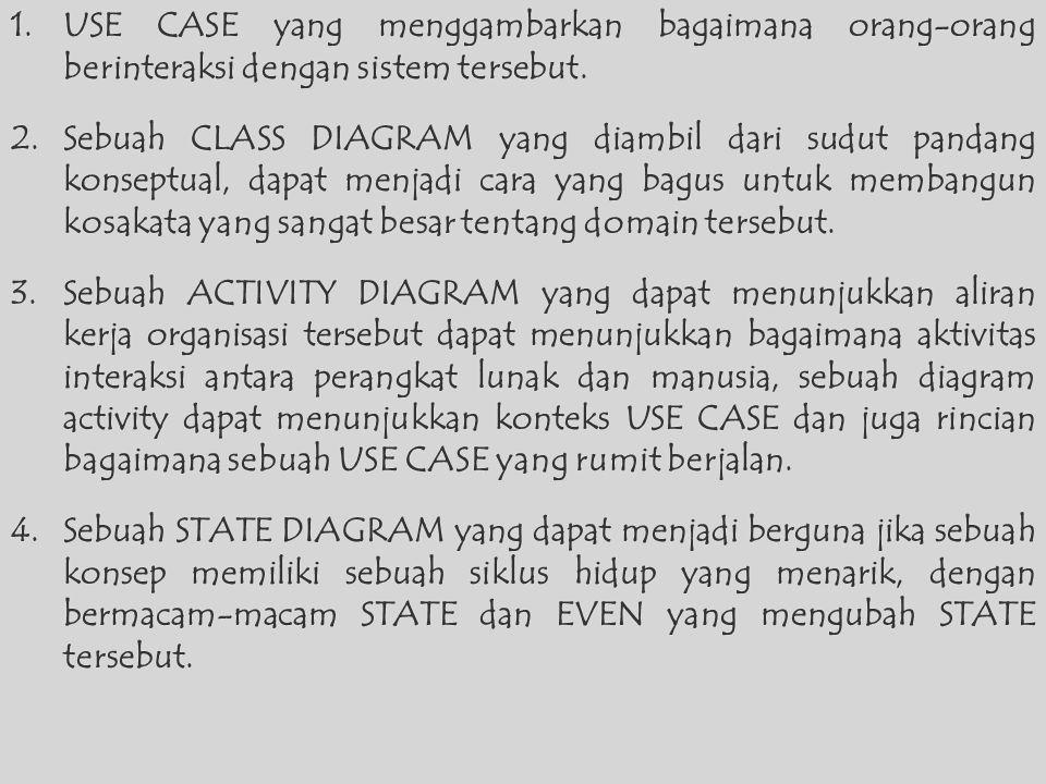 USE CASE yang menggambarkan bagaimana orang-orang berinteraksi dengan sistem tersebut.