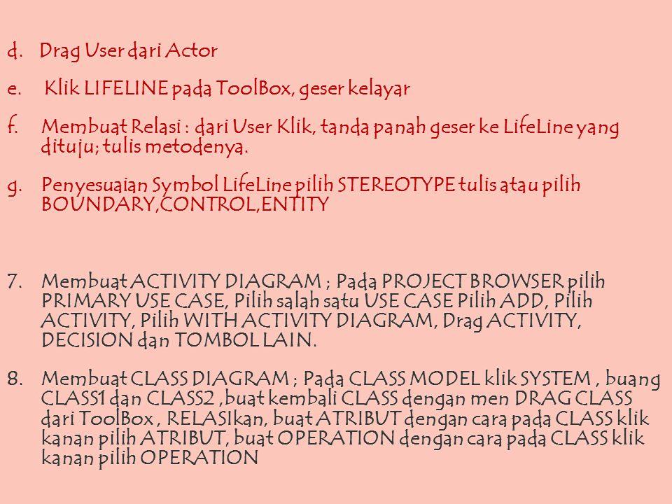 d. Drag User dari Actor e. Klik LIFELINE pada ToolBox, geser kelayar.