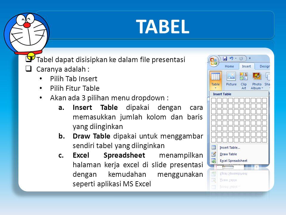 TABEL Tabel dapat disisipkan ke dalam file presentasi Caranya adalah :