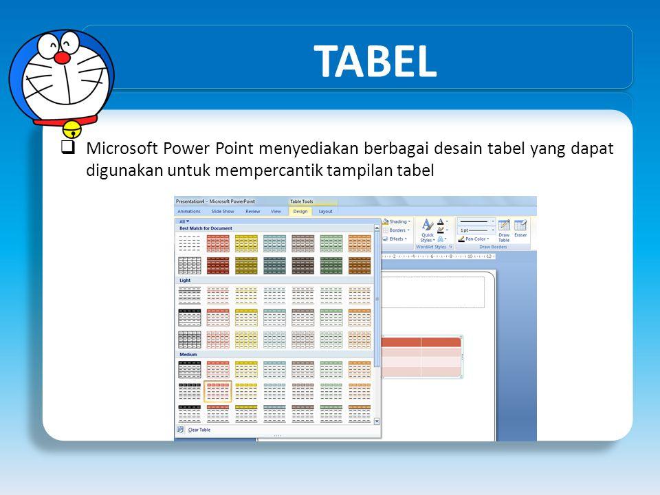 TABEL Microsoft Power Point menyediakan berbagai desain tabel yang dapat digunakan untuk mempercantik tampilan tabel.