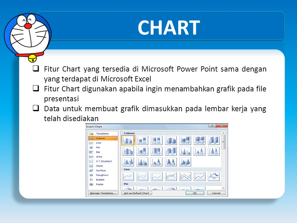 CHART Fitur Chart yang tersedia di Microsoft Power Point sama dengan yang terdapat di Microsoft Excel.