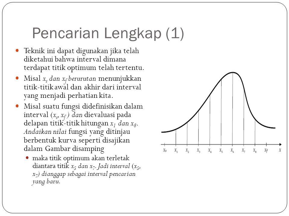 Pencarian Lengkap (1) Teknik ini dapat digunakan jika telah diketahui bahwa interval dimana terdapat titik optimum telah tertentu.