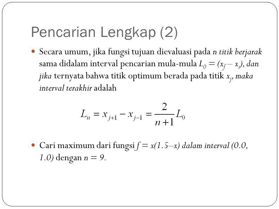 Pencarian Lengkap (2)