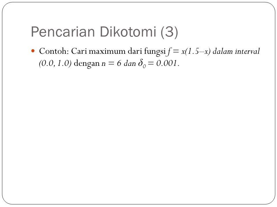 Pencarian Dikotomi (3) Contoh: Cari maximum dari fungsi f = x(1.5–x) dalam interval (0.0, 1.0) dengan n = 6 dan δ0 = 0.001.