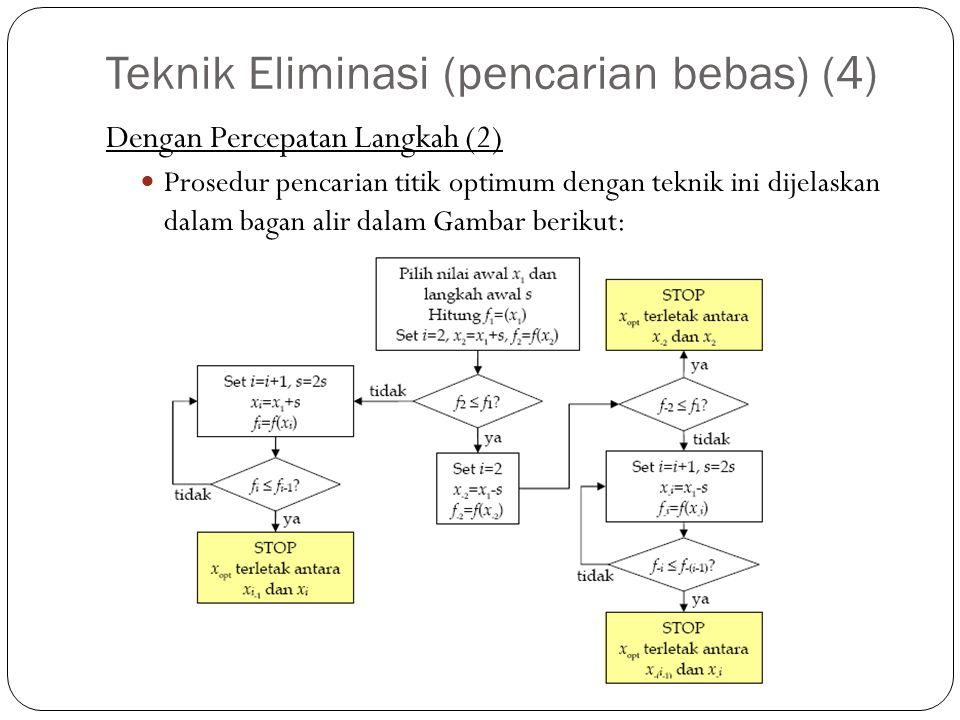 Teknik Eliminasi (pencarian bebas) (4)