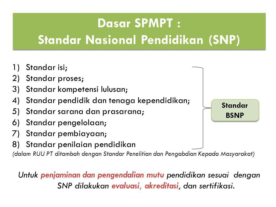 Standar Nasional Pendidikan (SNP)