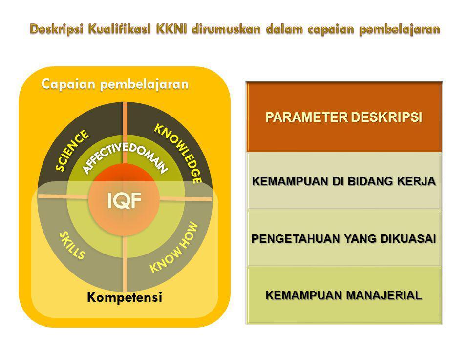 IQF Capaian pembelajaran