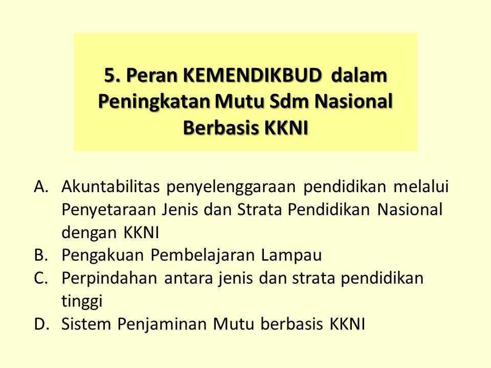 5. Peran KEMENDIKBUD dalam Peningkatan Mutu Sdm Nasional Berbasis KKNI