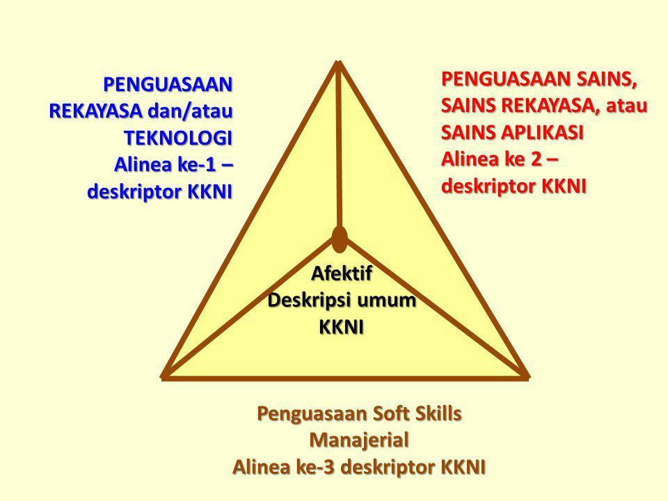 Penguasaan Soft Skills Manajerial Alinea ke-3 deskriptor KKNI