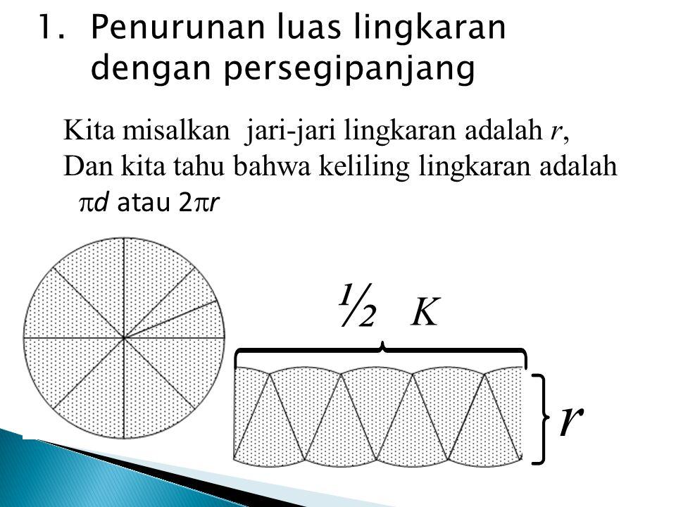 ½ K r Penurunan luas lingkaran dengan persegipanjang