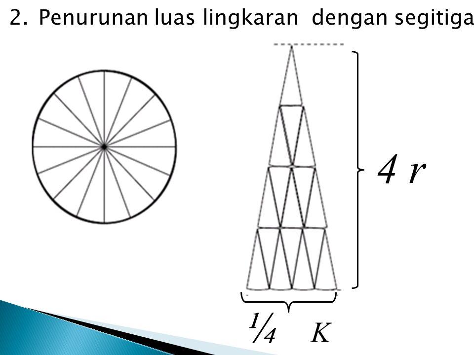 Penurunan luas lingkaran dengan segitiga