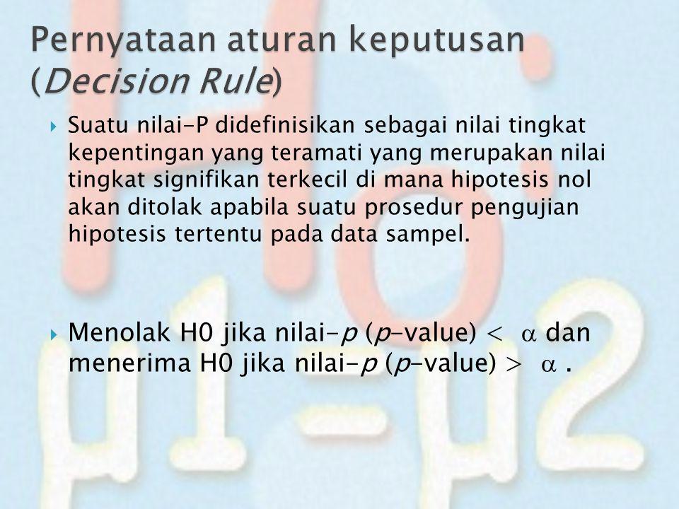 Pernyataan aturan keputusan (Decision Rule)