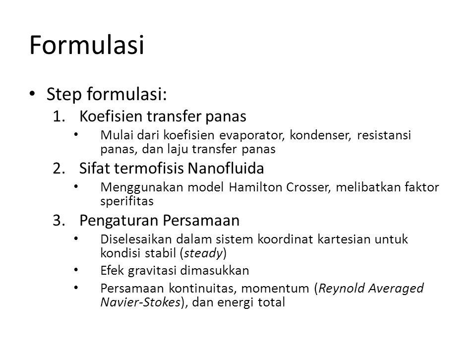 Formulasi Step formulasi: Koefisien transfer panas