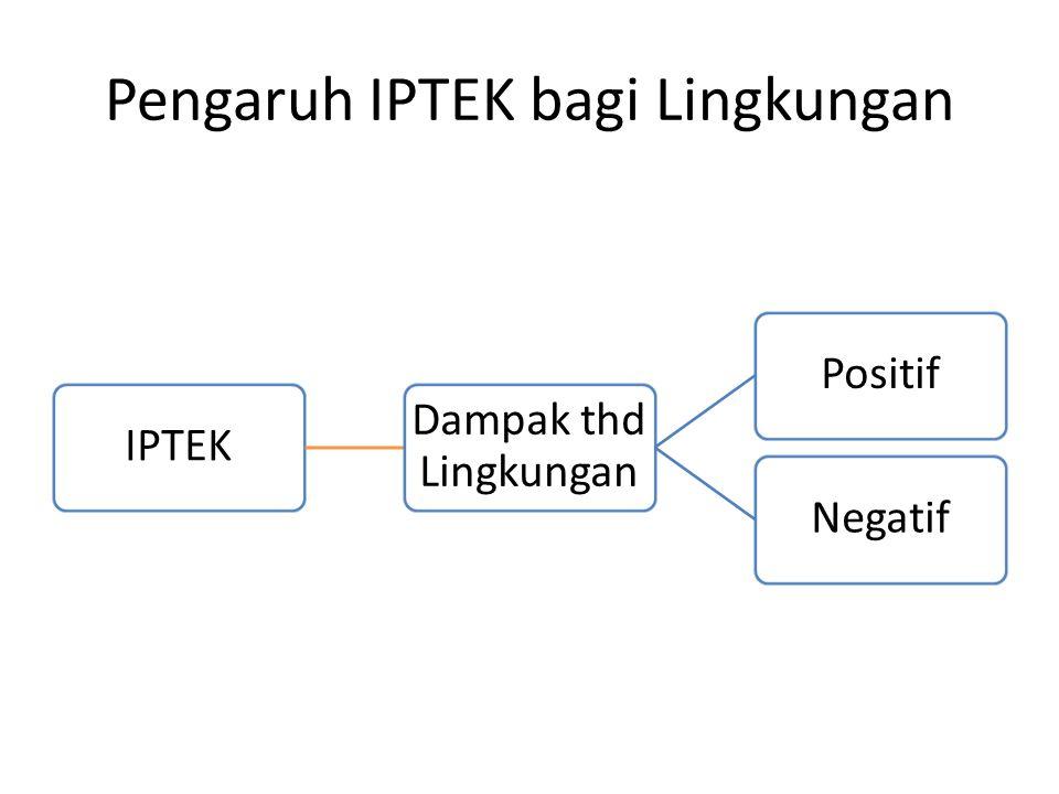 Pengaruh IPTEK bagi Lingkungan