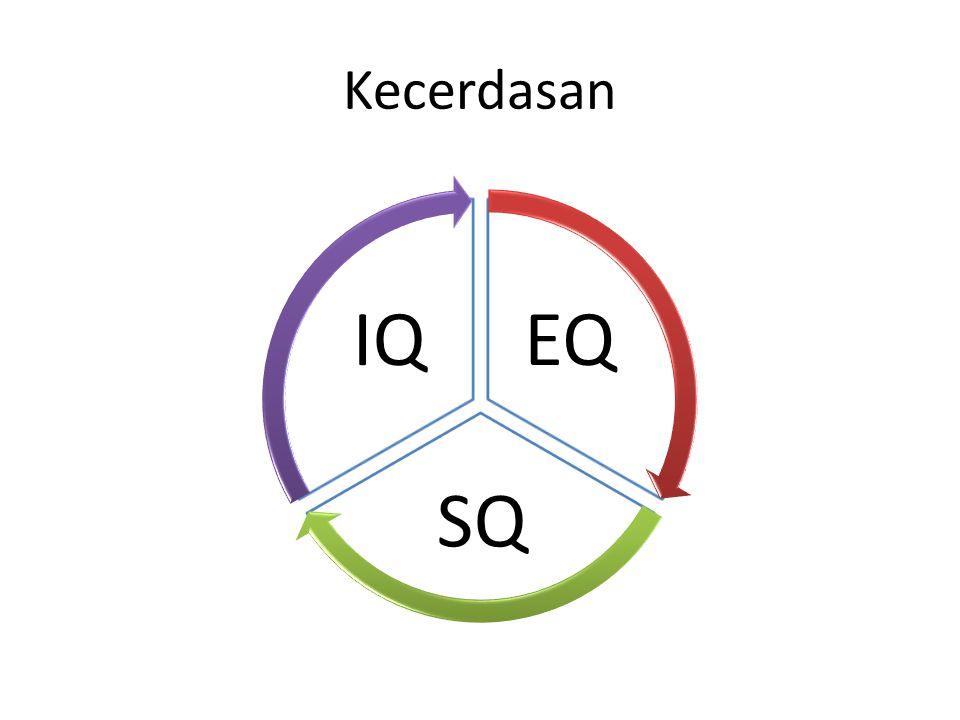 Kecerdasan EQ SQ IQ
