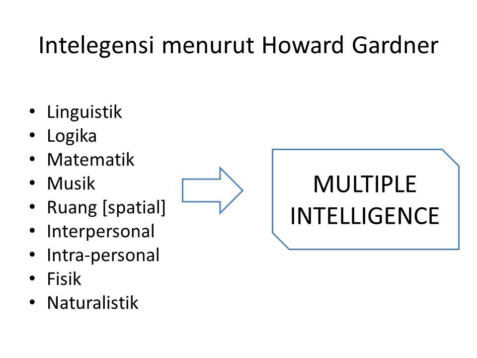 Intelegensi menurut Howard Gardner