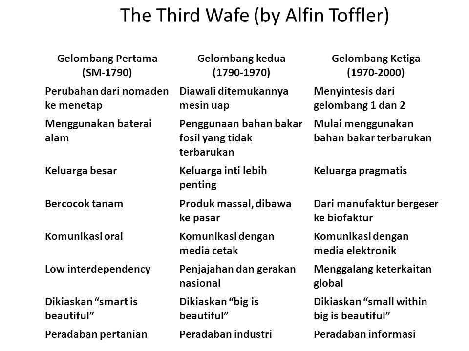 The Third Wafe (by Alfin Toffler)